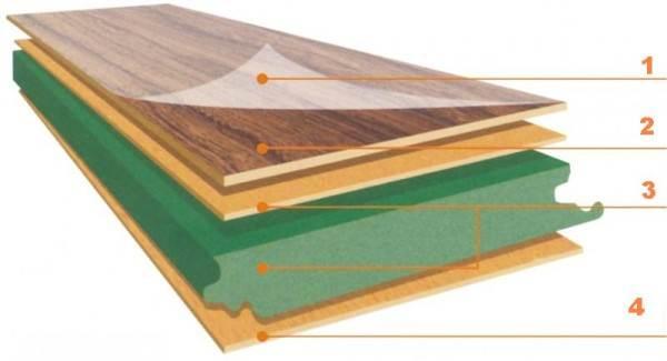 Упрощенная структурная модель водостойкой панели.