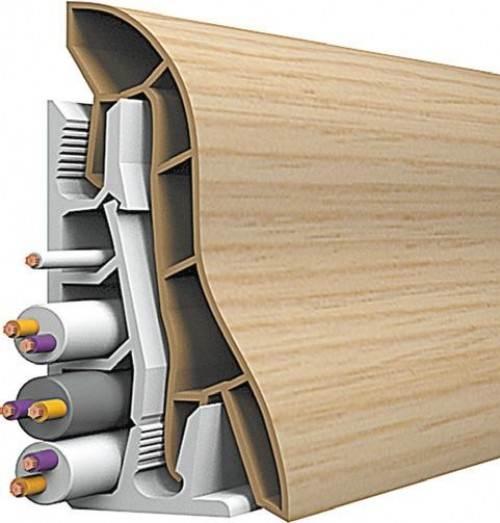 Устройство модели с кабель-каналом