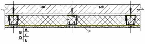 Устройство полов в панельном доме должно иметь многослойную структуру, чтобы с успехом противостоять шумам (представлен простой вариант, см. описание в тексте)