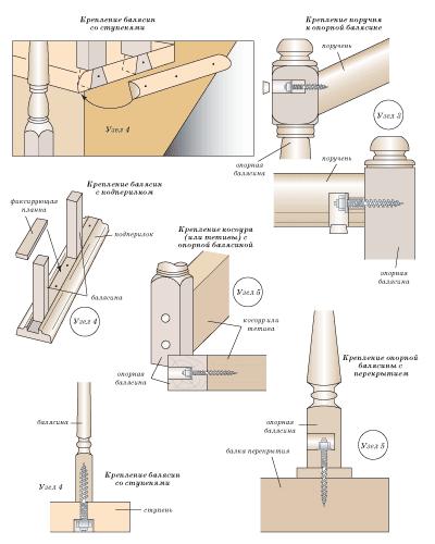 Варианты монтажа деревянных конструкций с использованием специфического крепления