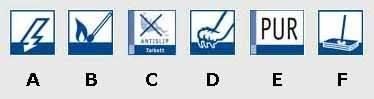 Визуально характеристика линолеума отражается общепринятыми значками, наносимыми, как правило, на его обратную поверхность (описание в тексте)