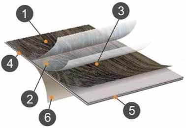 Водостойкий ламинат аква степ имеет всё ту же многослойную структуру, хотя количество слоёв и их виды значительно усовершенствованы