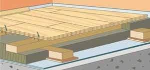 Выравнивание деревянного пола фанерой: как его осуществить правильно