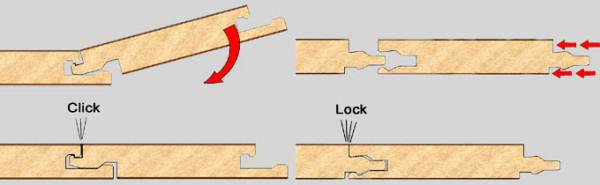 Замки системы Click и Lock