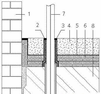 Здесь ремонт полов в панельном доме проведён уже с учётом имеющейся трубы отопления или водопровода (см. описание в тексте)